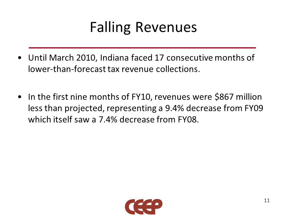 Falling Revenues Until March 2010, Indiana faced 17 consecutive months of lower-than-forecast tax revenue collections. In the first nine months of FY1