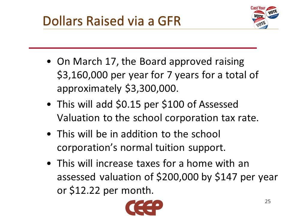 On March 17, the Board approved raising $3,160,000 per year for 7 years for a total of approximately $3,300,000. This will add $0.15 per $100 of Asses