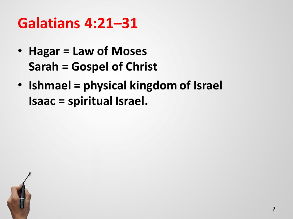 Galatians 4:21–31 Hagar = Law of Moses Sarah = Gospel of Christ Ishmael = physical kingdom of Israel Isaac = spiritual Israel.
