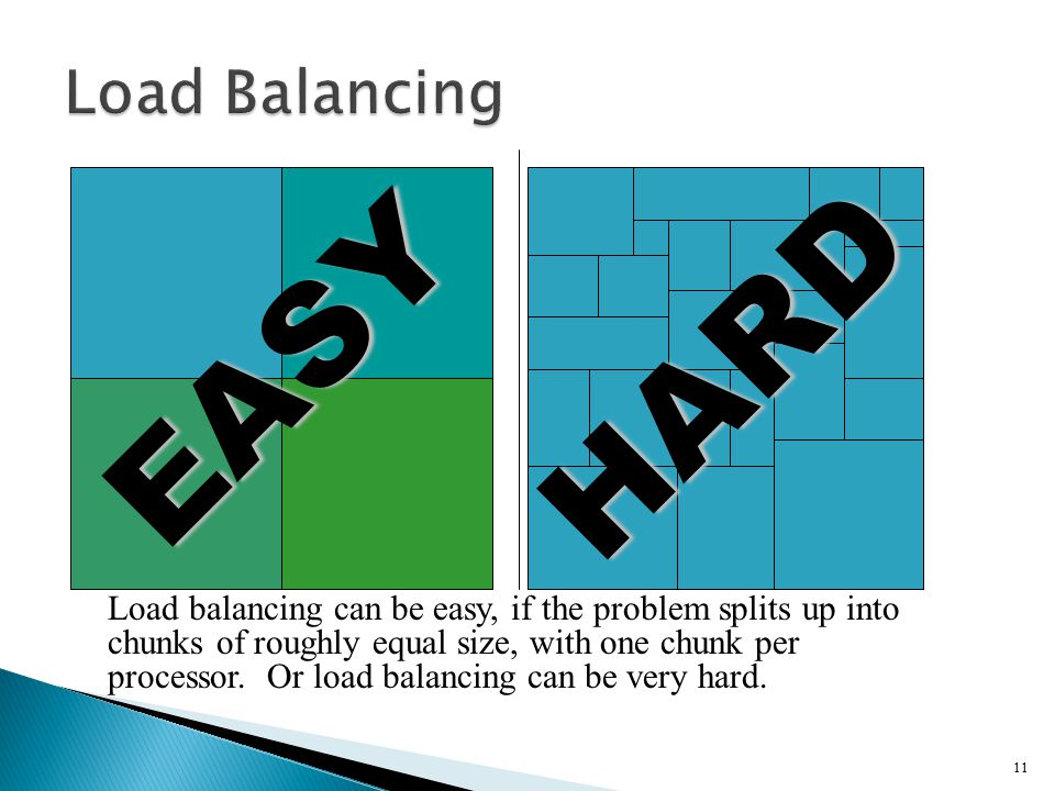 11 Load balancing can be easy, if the problem splits up into chunks of roughly equal size, with one chunk per processor.