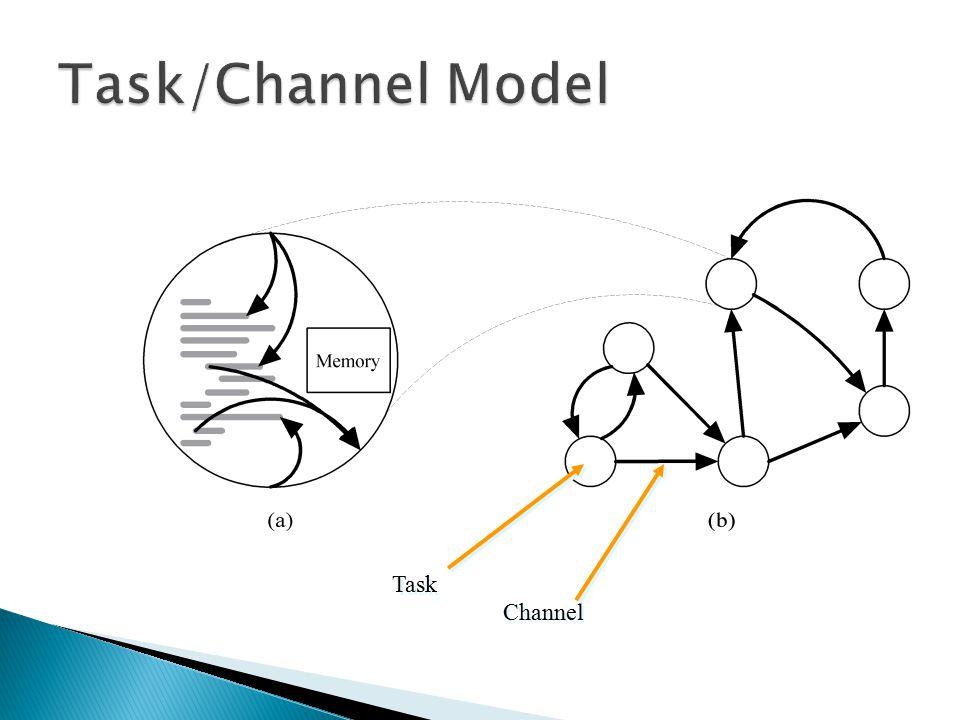 Task Channel