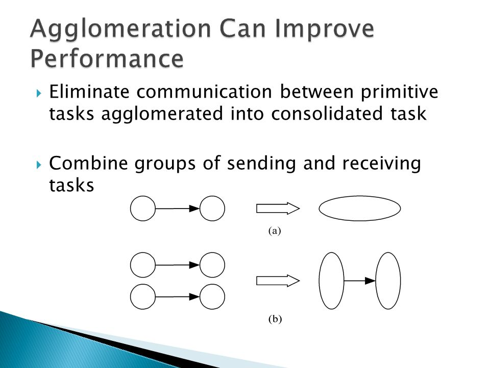  Eliminate communication between primitive tasks agglomerated into consolidated task  Combine groups of sending and receiving tasks