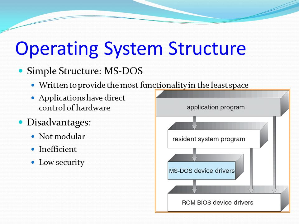 Operating System Structure Simple Structure: MS-DOS Written to provide the most functionality in the least space Applications have direct control of h