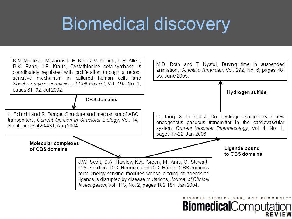 Biomedical discovery 6 K.N. Maclean, M. Janosík, E.