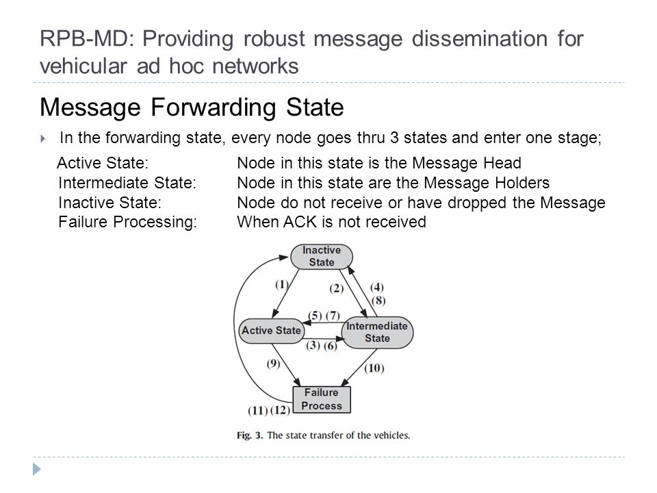 RPB-MD: Providing robust message dissemination for vehicular ad hoc networks Message Forwarding State  In the forwarding state, every node goes thru