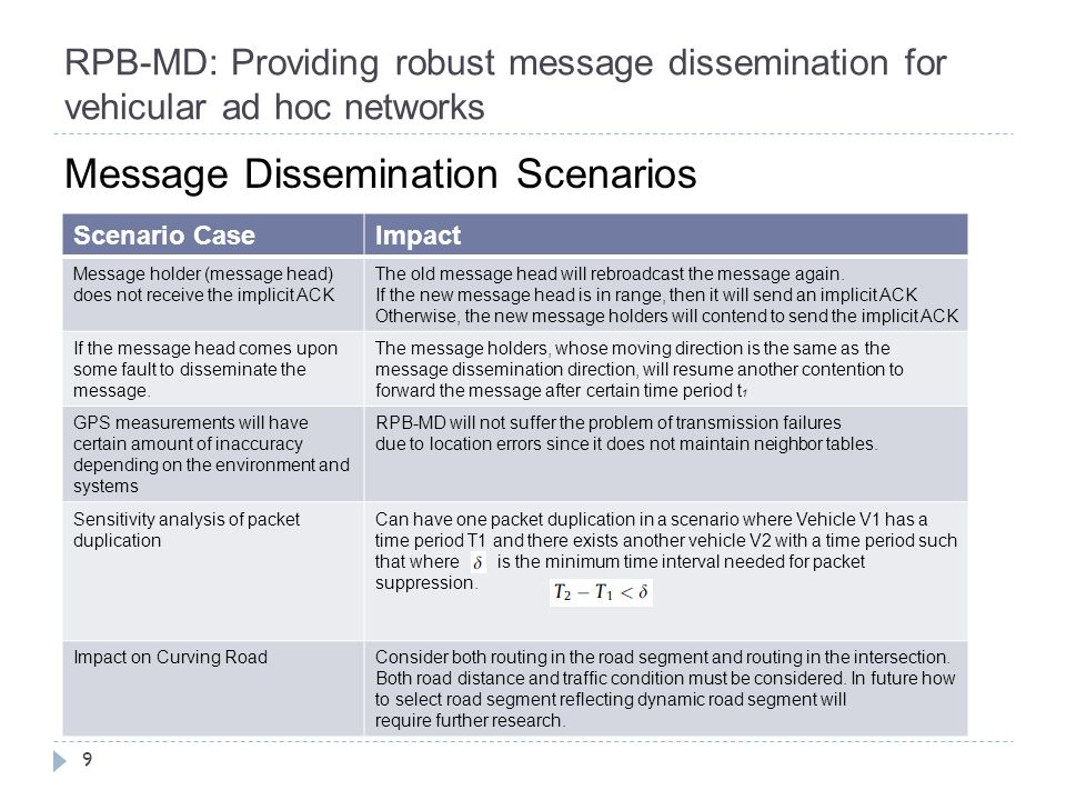 RPB-MD: Providing robust message dissemination for vehicular ad hoc networks 10 Evidence  Time parameters are designed dynamically and adaptively according to the message attributes and vehicular traffic density Evaluation of Prototype  Simulation experiments are conducted using four protocols: epidemic routing mechanism, GPSR, IVG and proposed RPB-MD protocol.