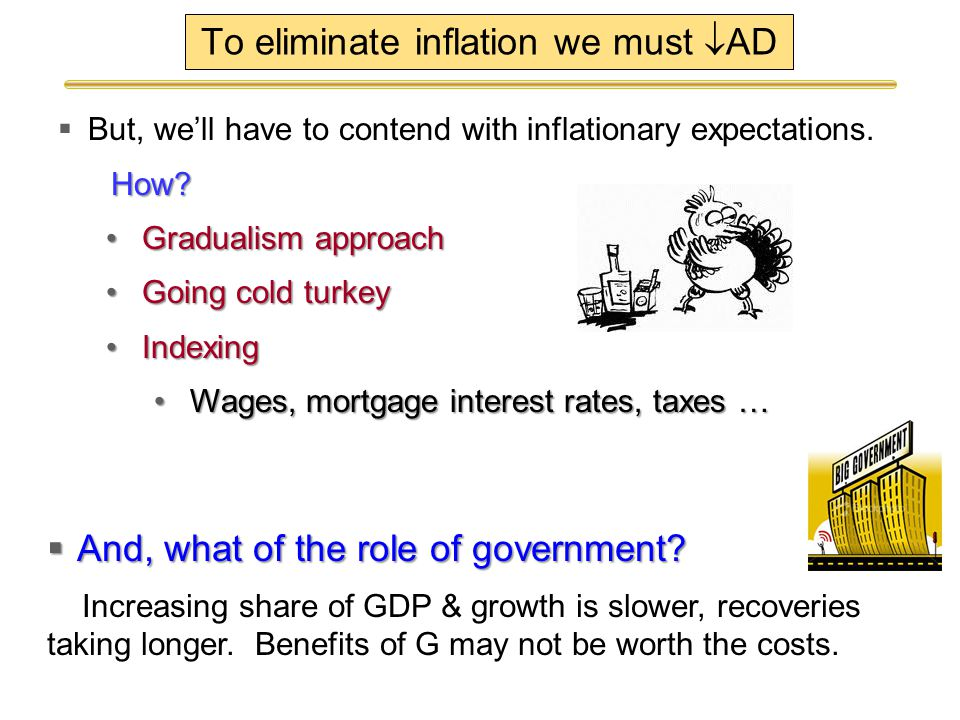 To eliminate inflation we must  AD  But, we'll have to contend with inflationary expectations.