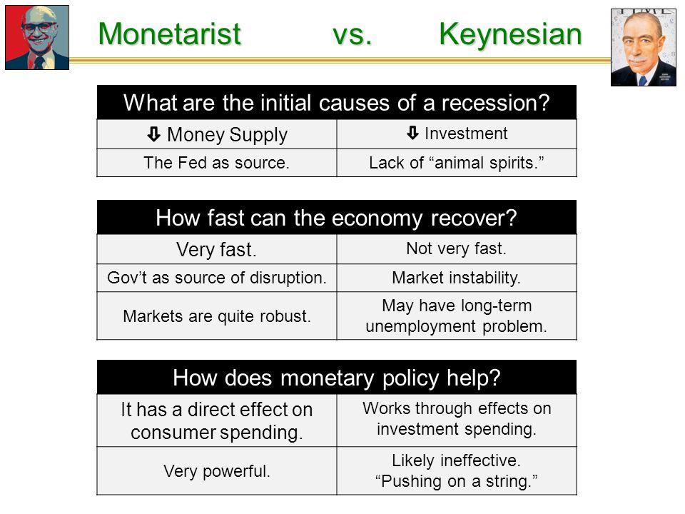 Monetarist vs.Keynesian Monetarist vs.