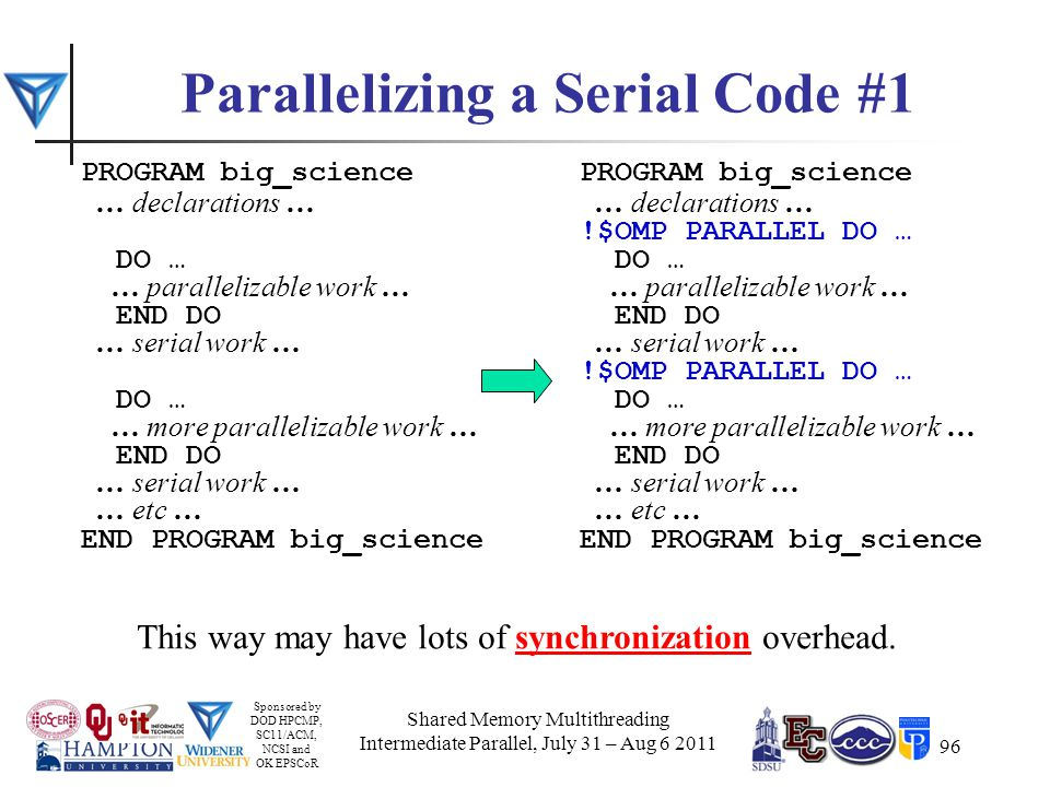 Sponsored by DOD HPCMP, SC11/ACM, NCSI and OK EPSCoR 96 Parallelizing a Serial Code #1 PROGRAM big_science … declarations … DO … … parallelizable work … END DO … serial work … DO … … more parallelizable work … END DO … serial work … … etc … END PROGRAM big_science PROGRAM big_science … declarations … !$OMP PARALLEL DO … DO … … parallelizable work … END DO … serial work … !$OMP PARALLEL DO … DO … … more parallelizable work … END DO … serial work … … etc … END PROGRAM big_science This way may have lots of synchronization overhead.