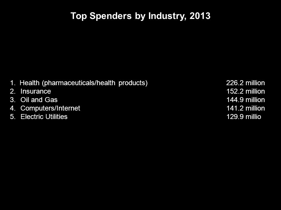 Top Spenders on Lobbying Activities, 2011 1. U.S.