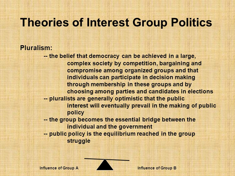 Theories of Interest Group Politics Do Interest Groups Create Problems.