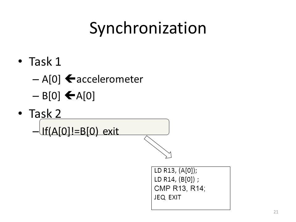 Synchronization Task 1 – A[0]  accelerometer – B[0]  A[0] Task 2 – If(A[0]!=B[0) exit 21 LD R13, (A[0]); LD R14, (B[0]) ; CMP R13, R14; JEQ EXIT