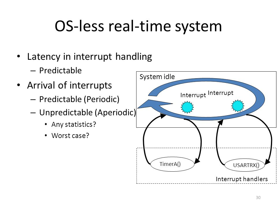 OS-less real-time system Latency in interrupt handling – Predictable Arrival of interrupts – Predictable (Periodic) – Unpredictable (Aperiodic) Any st