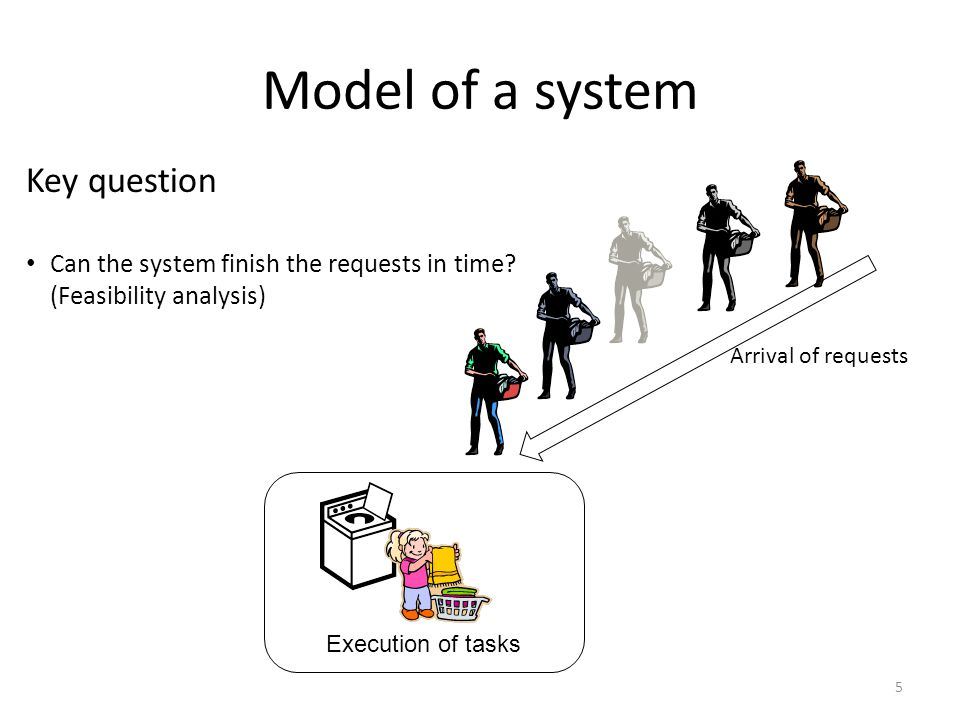 Model of a system 5 Execution of tasks Arrival of requests Key question Can the system finish the requests in time? (Feasibility analysis)