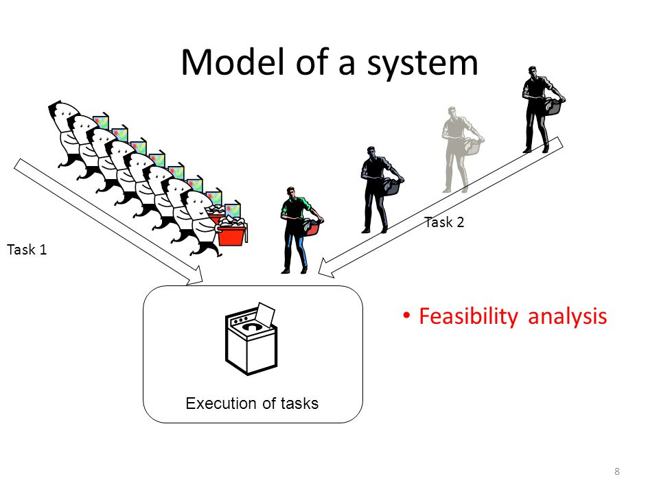 Model of a system 8 Execution of tasks Task 2 Task 1 Feasibility analysis