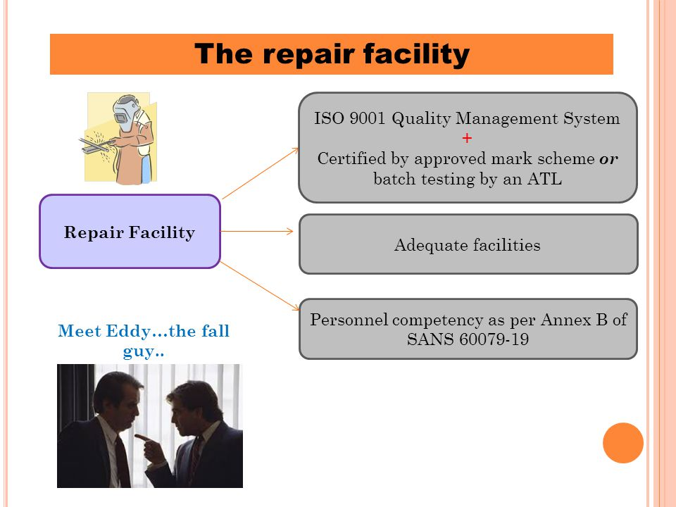 The repair facility Repair Facility ISO 9001 Quality Management System + Certified by approved mark scheme or batch testing by an ATL Personnel compet