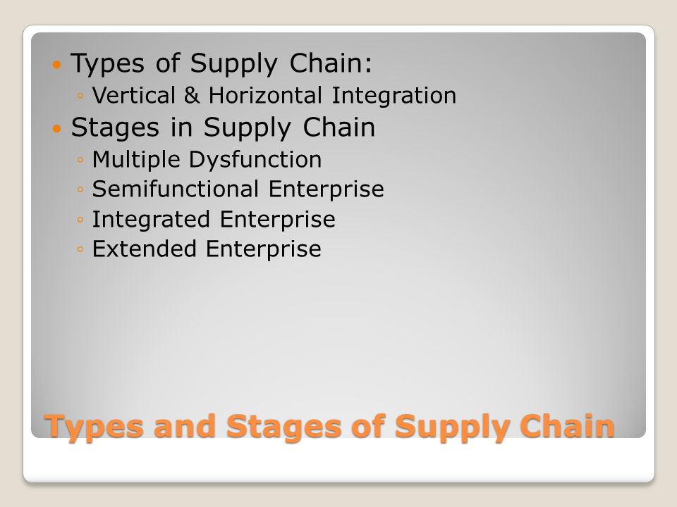 Types and Stages of Supply Chain Types of Supply Chain: ◦Vertical & Horizontal Integration Stages in Supply Chain ◦Multiple Dysfunction ◦Semifunctional Enterprise ◦Integrated Enterprise ◦Extended Enterprise