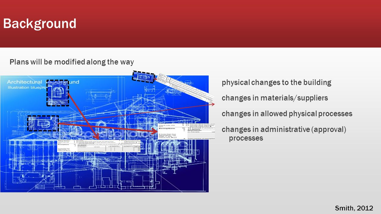 Background physical changes to the building changes in materials/suppliers changes in allowed physical processes changes in administrative (approval)