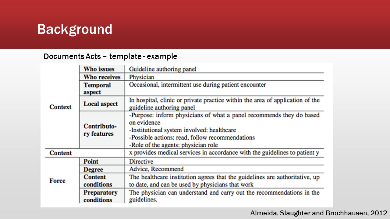 Background Documents Acts – template - example Almeida, Slaughter and Brochhausen, 2012