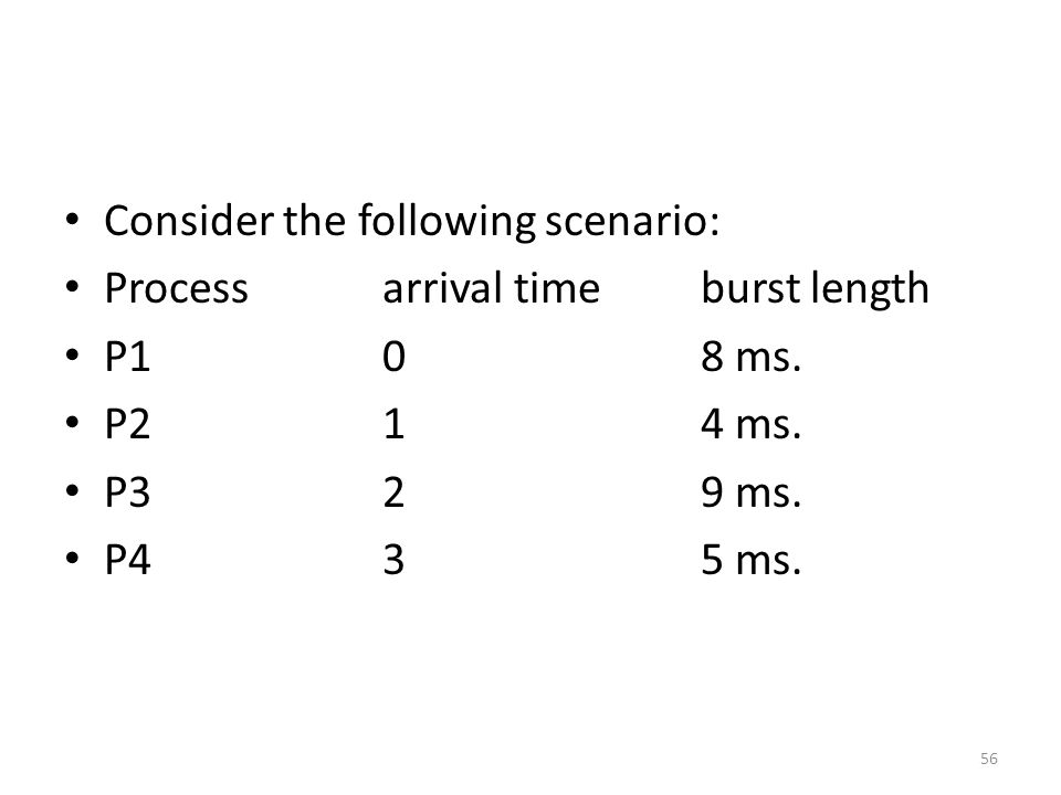 Consider the following scenario: Processarrival timeburst length P108 ms. P214 ms. P329 ms. P435 ms. 56