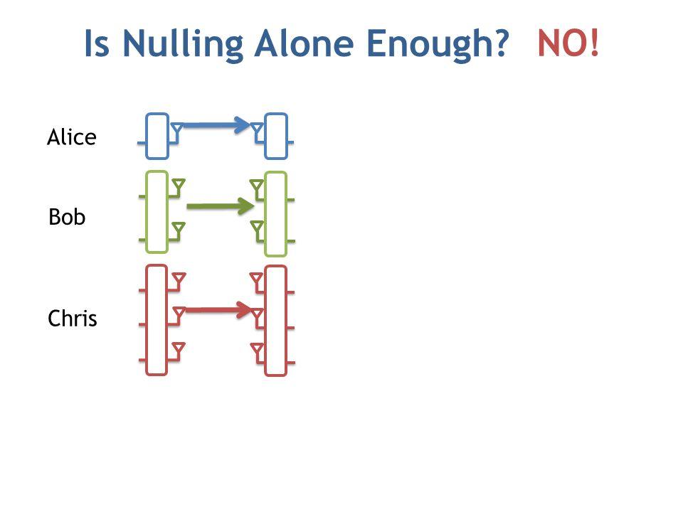 Is Nulling Alone Enough? NO!! Alice Bob Chris NO!
