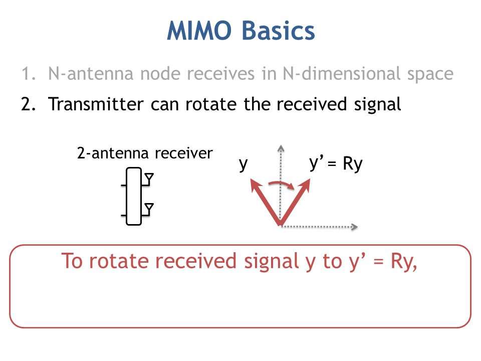 MIMO Basics 1.N-antenna node receives in N-dimensional space 2.Transmitter can rotate the received signal To rotate received signal y to y' = Ry, transmitter multiplies its transmitted signal by the same rotation matrix R y' y 2-antenna receiver = Ry
