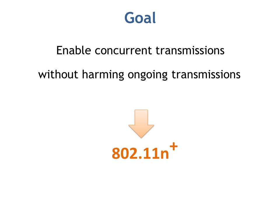 Enable concurrent transmissions without harming ongoing transmissions Goal 802.11n +