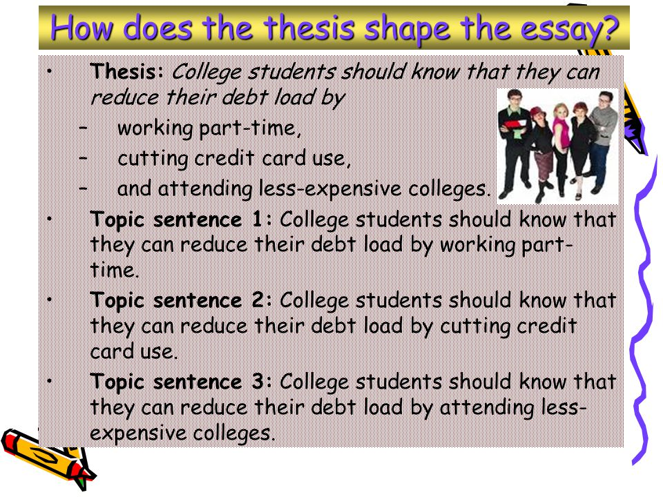 How does the thesis shape the essay.