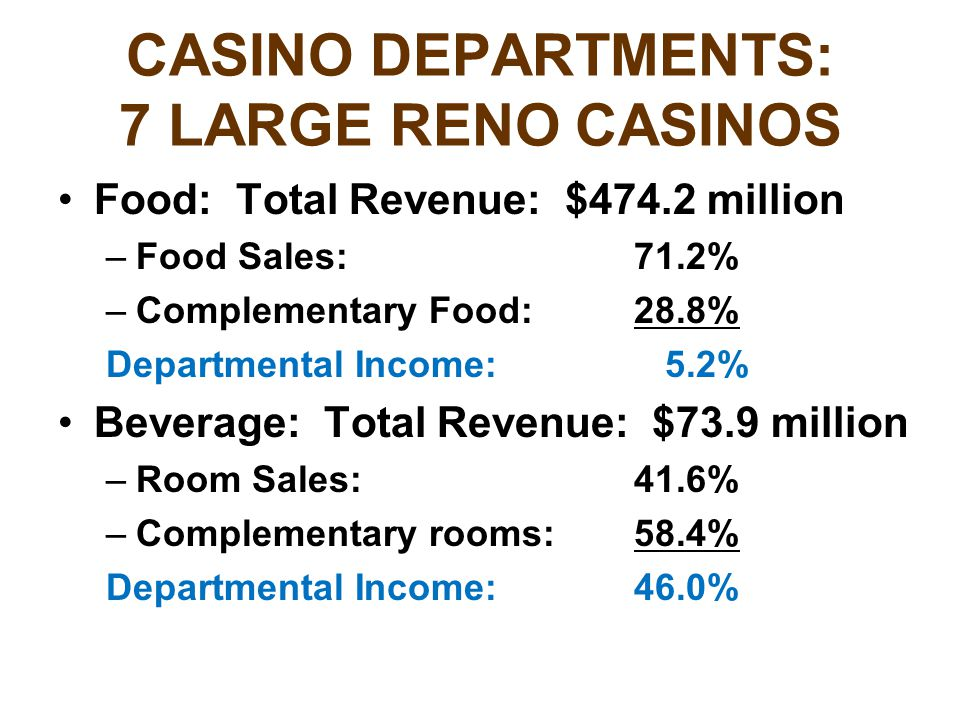 CASINO DEPARTMENTS: 7 LARGE RENO CASINOS Food: Total Revenue: $474.2 million –Food Sales: 71.2% –Complementary Food: 28.8% Departmental Income: 5.2% Beverage: Total Revenue: $73.9 million –Room Sales: 41.6% –Complementary rooms: 58.4% Departmental Income: 46.0%