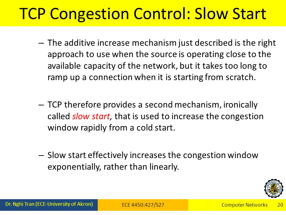 TCP Congestion Control: Slow Start Dr. Nghi Tran (ECE-University of Akron) ECE 4450:427/527Computer Networks 20 – The additive increase mechanism just