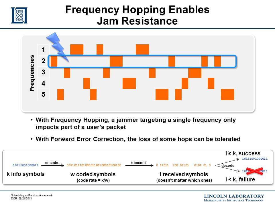 Scheduling vs Random Access - 4 DCR 08/21/2013 1 2 3 4 5 Frequencies encode Frequency Hopping Enables Jam Resistance With Frequency Hopping, a jammer targeting a single frequency only impacts part of a user's packet With Forward Error Correction, the loss of some hops can be tolerated 101110010000110011011101000011011000101001000 11011 100 01101 0101 01 0 10111001000011 k info symbols transmit decode w coded symbols (code rate = k/w) i received symbols (doesn't matter which ones) i ≥ k, success i < k, failure