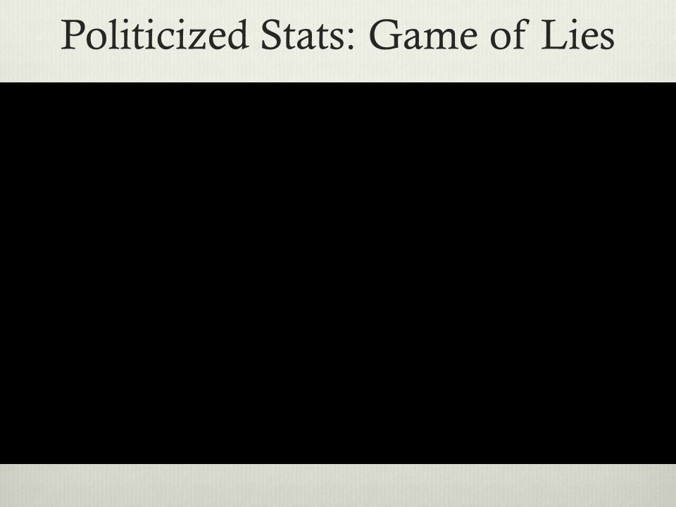 Politicized Stats: Game of Lies