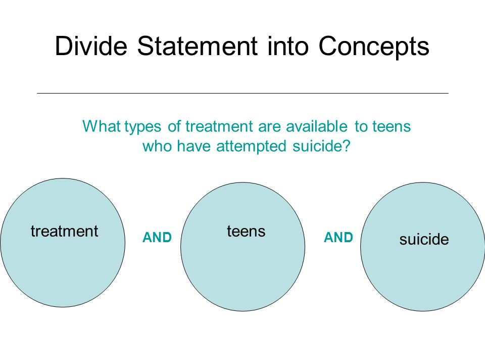 Divide Statement into Concepts What types of treatment are available to teens who have attempted suicide.