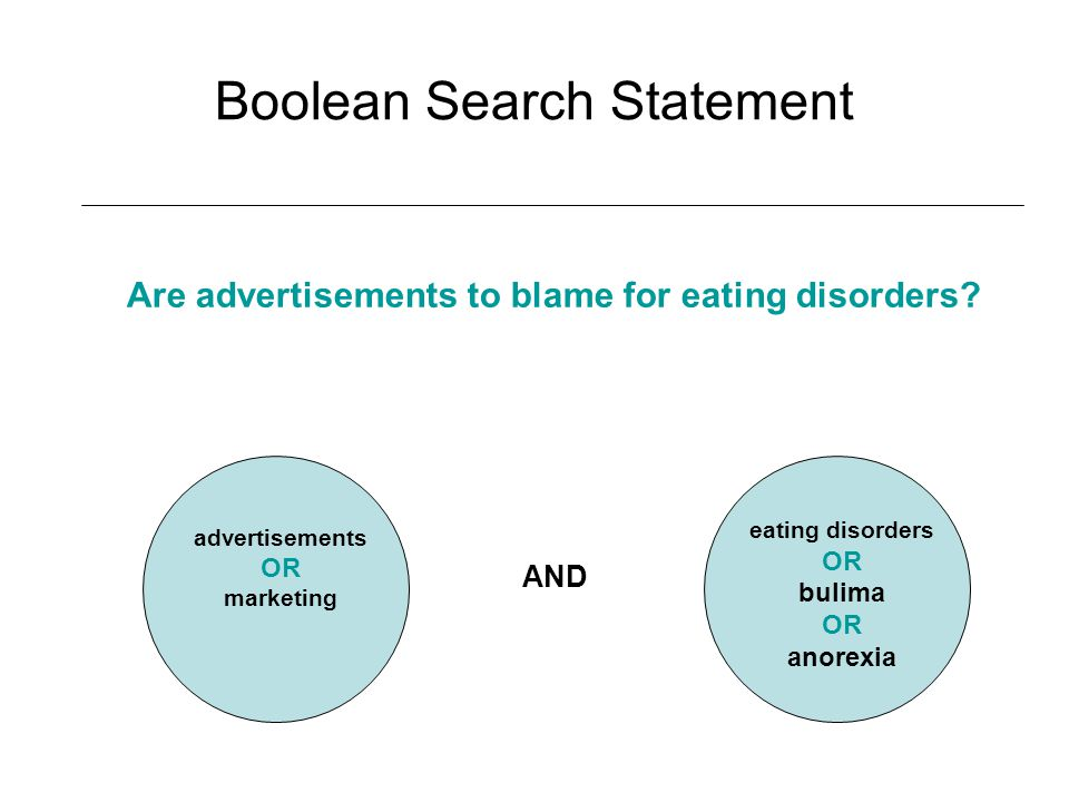 Boolean Search Statement Are advertisements to blame for eating disorders.