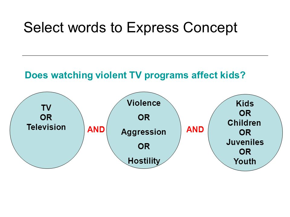 Select words to Express Concept AND Kids OR Children OR Juveniles OR Youth AND TV OR Television Does watching violent TV programs affect kids.