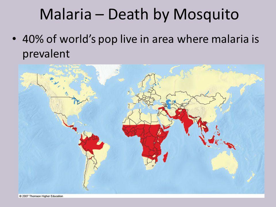 40% of world's pop live in area where malaria is prevalent