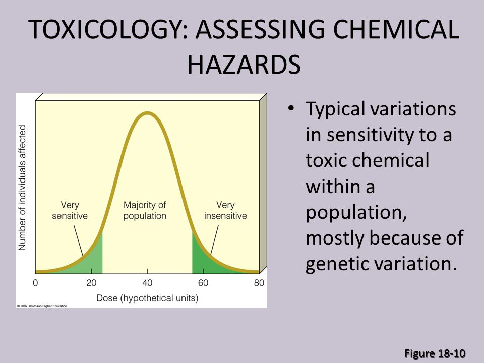 TOXICOLOGY: ASSESSING CHEMICAL HAZARDS Typical variations in sensitivity to a toxic chemical within a population, mostly because of genetic variation.