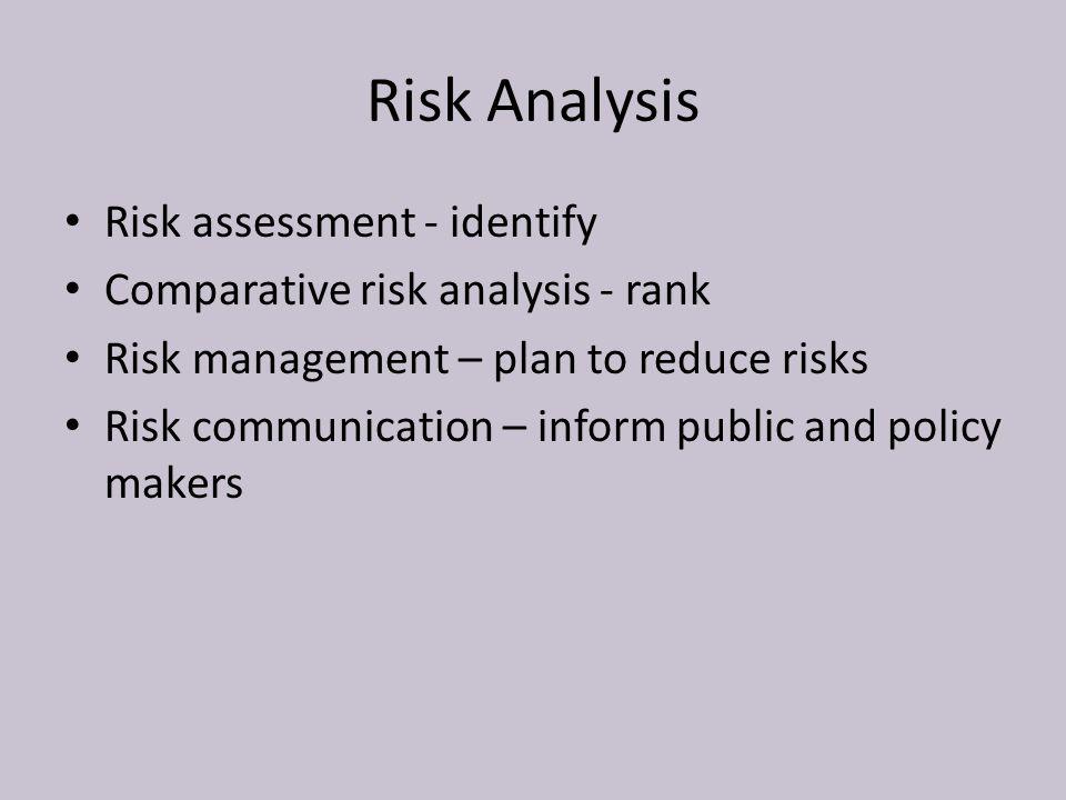 Risk Analysis Risk assessment - identify Comparative risk analysis - rank Risk management – plan to reduce risks Risk communication – inform public an
