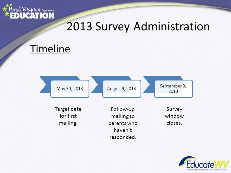 2013 Survey Administration Timeline May 30, 2013August 9, 2013 September 9, 2013 Target date for first mailing.