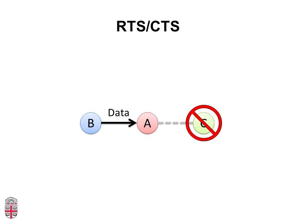 RTS/CTS A A C C B B Data