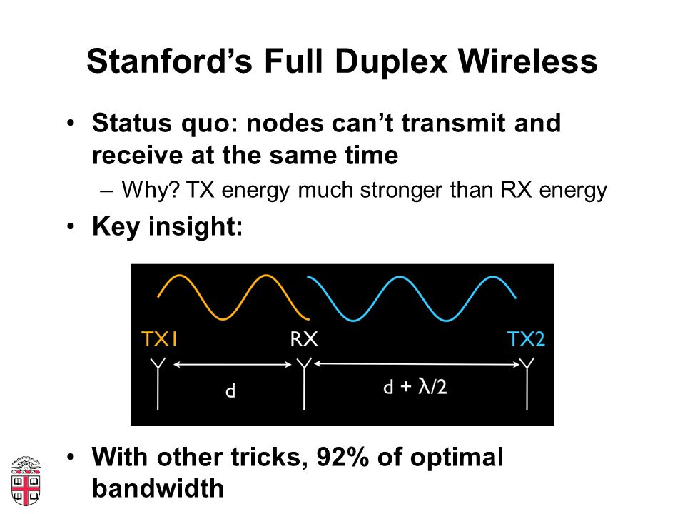 Stanford's Full Duplex Wireless Status quo: nodes can't transmit and receive at the same time –Why.