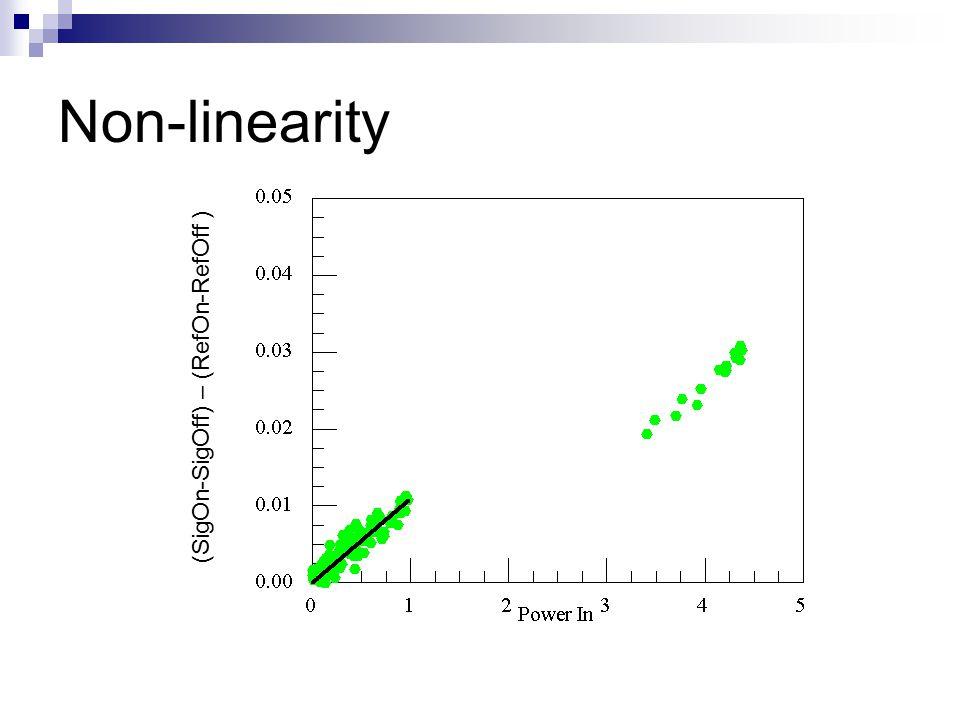 Non-linearity (SigOn-SigOff) – (RefOn-RefOff )