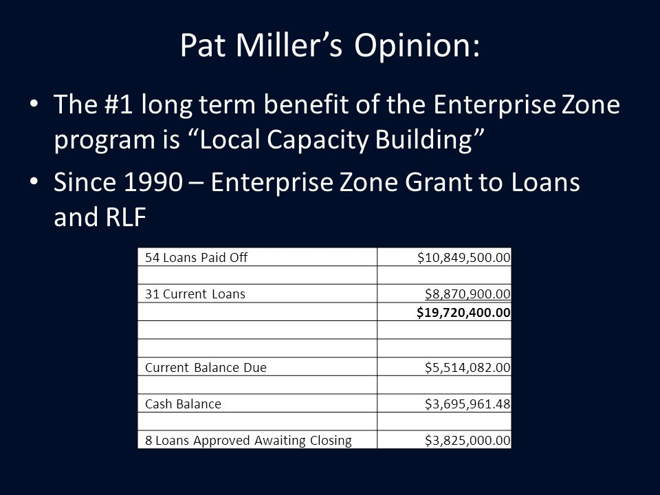 Pat Miller's Opinion: The #1 long term benefit of the Enterprise Zone program is Local Capacity Building Since 1990 – Enterprise Zone Grant to Loans and RLF 54 Loans Paid Off$10,849,500.00 31 Current Loans$8,870,900.00 $19,720,400.00 Current Balance Due$5,514,082.00 Cash Balance$3,695,961.48 8 Loans Approved Awaiting Closing$3,825,000.00