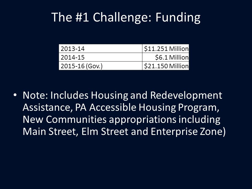 The #1 Challenge: Funding 2013-14$11.251 Million 2014-15$6.1 Million 2015-16 (Gov.)$21.150 Million Note: Includes Housing and Redevelopment Assistance, PA Accessible Housing Program, New Communities appropriations including Main Street, Elm Street and Enterprise Zone)