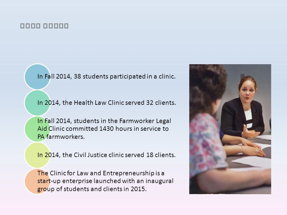 FAST FACTS In Fall 2014, 38 students participated in a clinic.