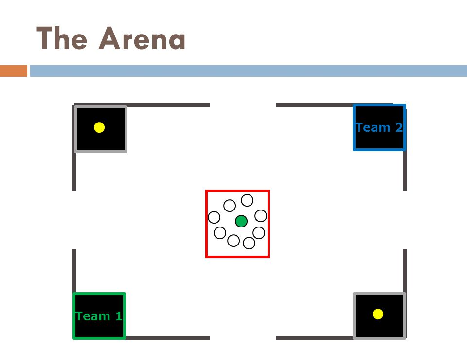 The Arena Team 1 Team 2