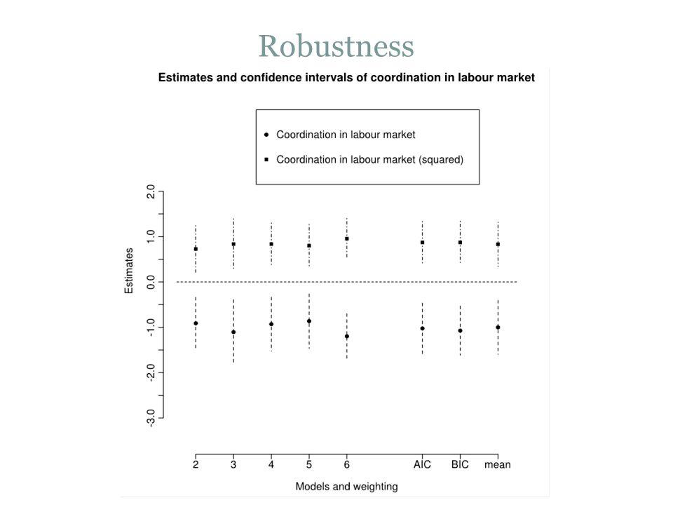 Robustness 14
