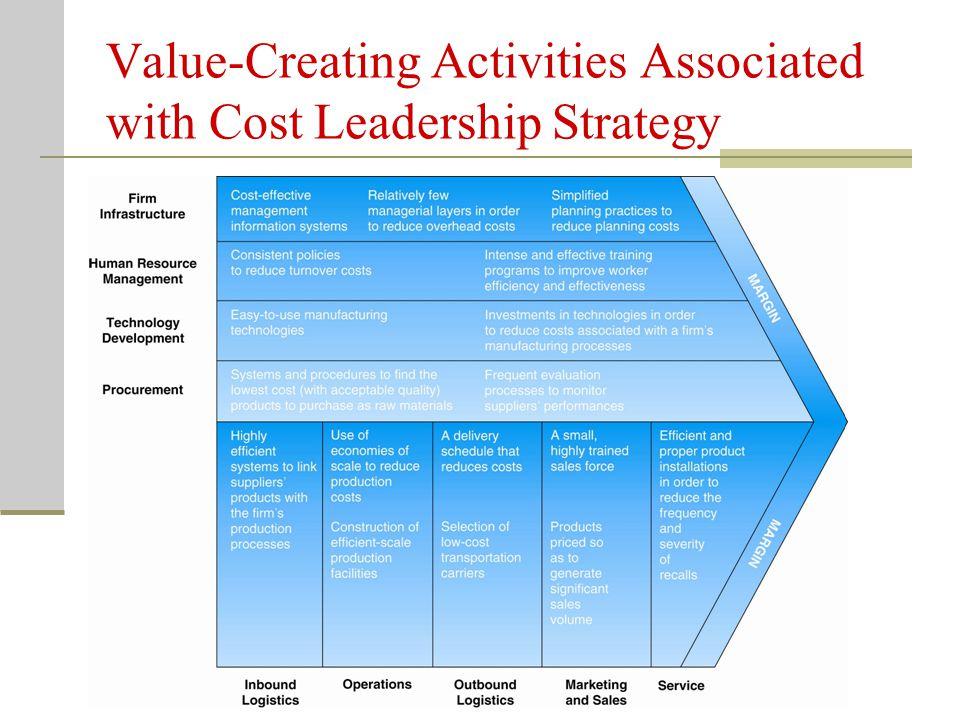 Focus Strategy – Market Segments Buyer group Product line segment Geographic market