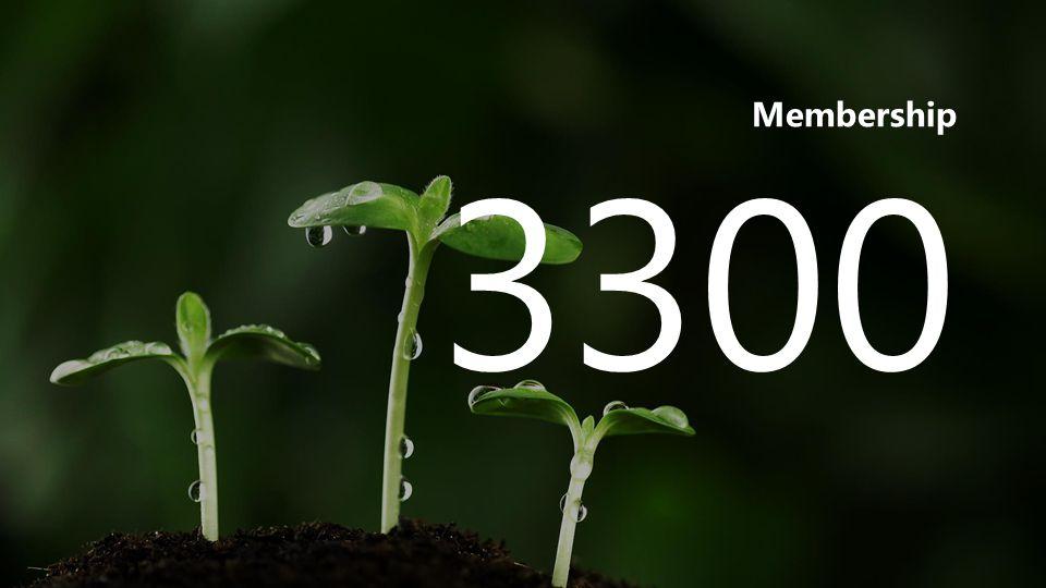 Membership 3300