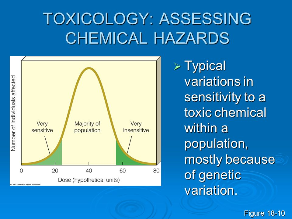 TOXICOLOGY: ASSESSING CHEMICAL HAZARDS  Typical variations in sensitivity to a toxic chemical within a population, mostly because of genetic variatio